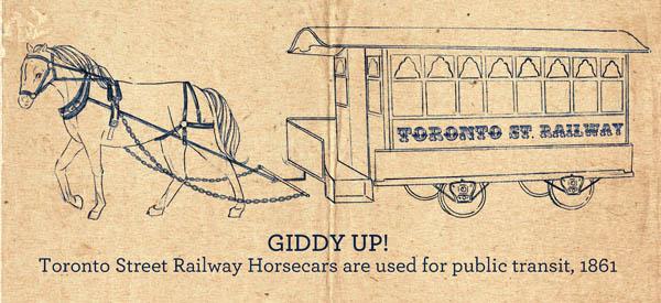 Williams toronto-street-rail-horsecar people 1861